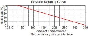 MFPR_Power_Resistor_Derating_Curve-general